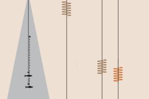 Séparation de cible des sondeurs