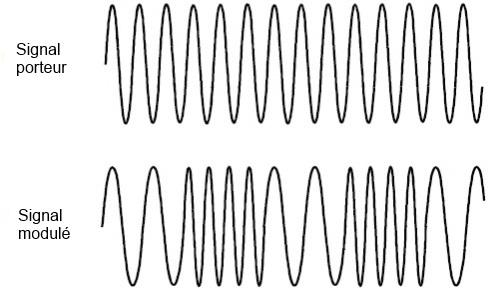 bb422-modulation2bfrequence2bchirp