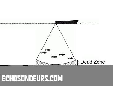 zone-ombre_terrain_plat