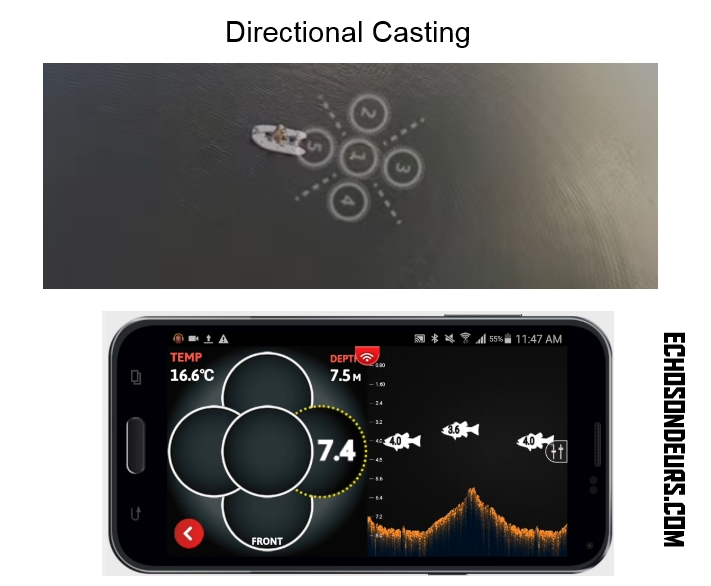 Lowrance FishHunter Directional casting