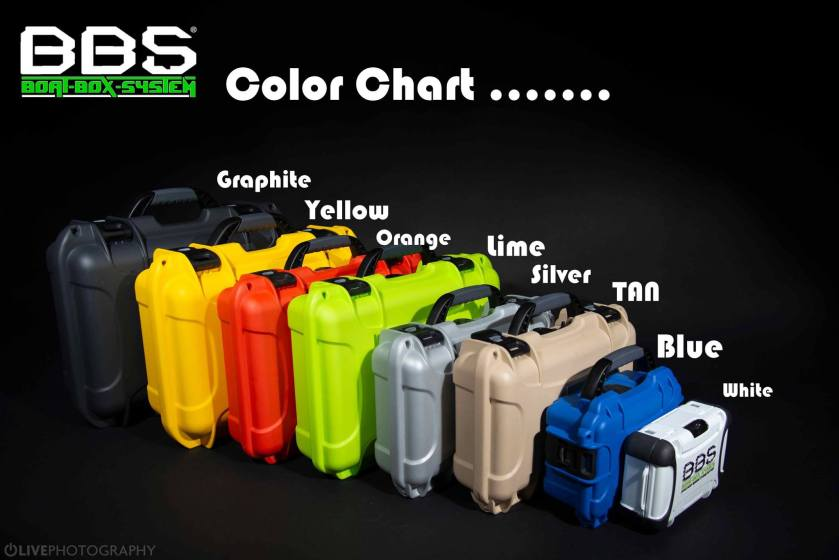Couleurs valises Boat Box System